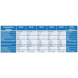 REDUCTOR DE TENSIÓN SERIE PROFESIONAL. 17/35 A 12V. 20 AMPERIOS (40 PICO)