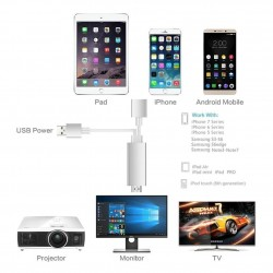 HDMI, MIRROR LINK ADAPTADOR USB PARA SMARTPHONE ANDROID, IPHONE, IPAD