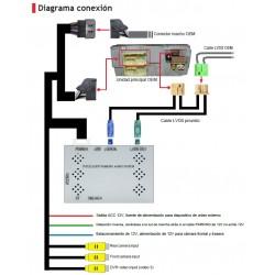 MERCEDES MBUX NTG6.0 INTERFACE CAMARA TRASERA, CAMARA DELANTERA