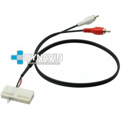 CONECTOR AUX - INTERFACE PARA BMW