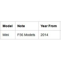 MINI F55, F56 (+2014) - INTERFACE MANDOS DEL VOLANTE